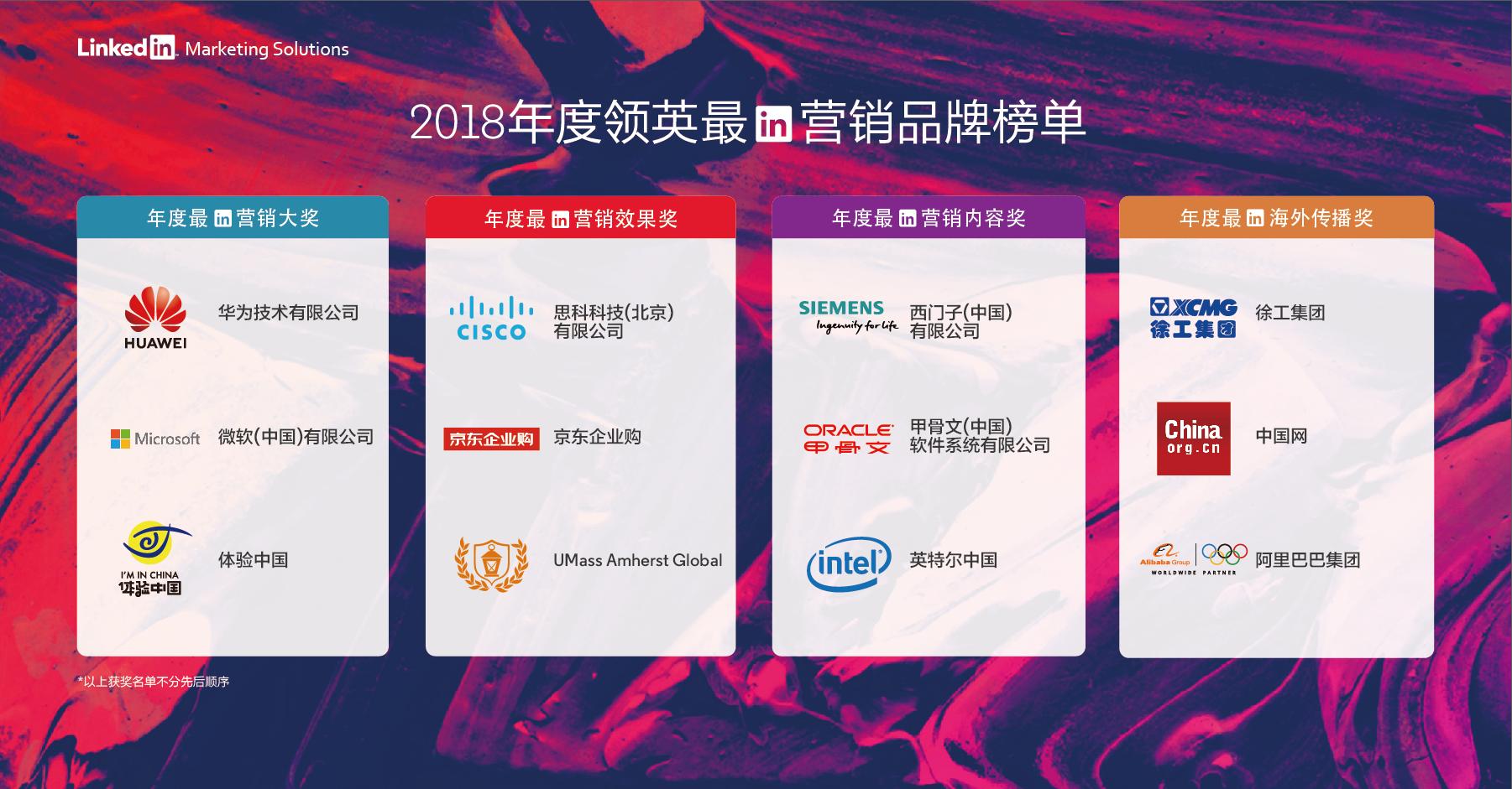 """2018年度""""最in营销""""品牌榜单发布 华为榜上有名"""