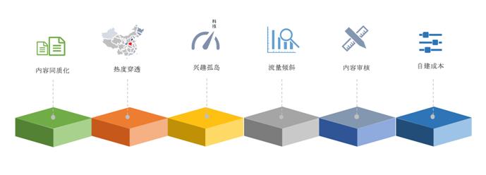 第四范式发布智能推荐系统先荐 加速媒体业务智能化升级