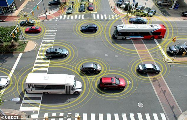 """纽约试点车辆无线预警系统 实现车辆间""""交流"""""""