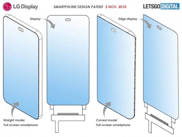 LG新专利曝光:计划推出前置摄像头的全面屏手机