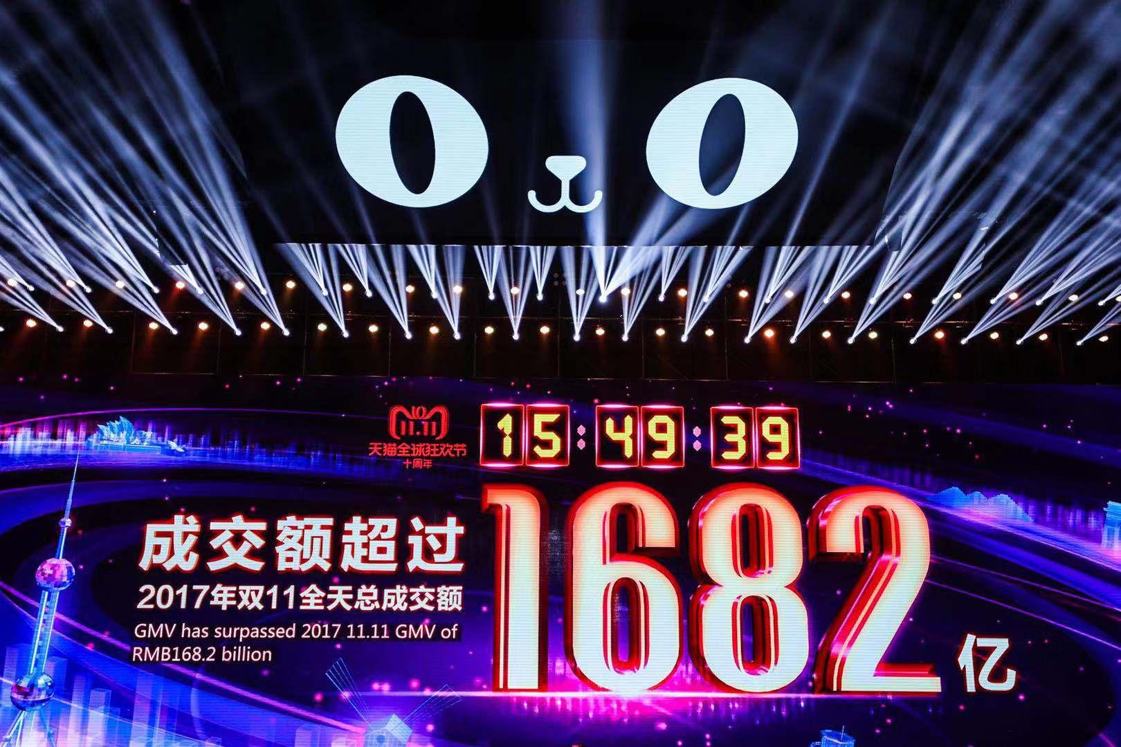 15小时1682亿!天猫双11超2017年全天成交额!