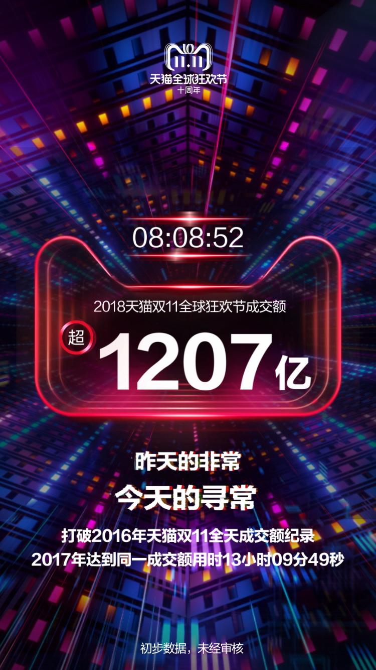 北京赛车5码不定位技巧:8小时超2016年全天成交额 天猫双11见证消费升级力量