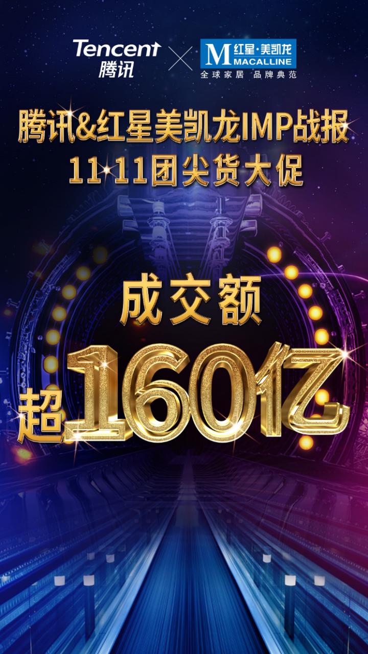 腾讯&红星美凯龙联手夺冠家居11·11  超160亿元