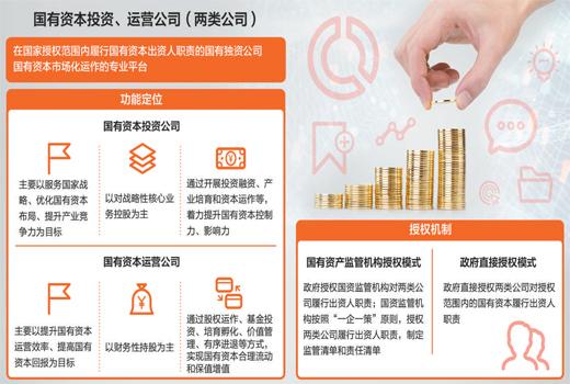 央企探索管资本新路 各地已组建89家投资、运营公司