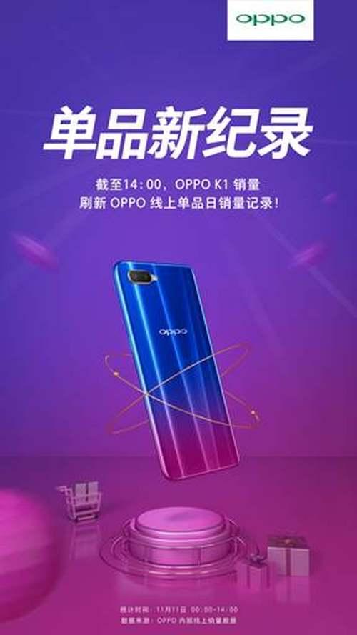 双11 OPPO K1大卖 刷新OPPO线上单品日销记录
