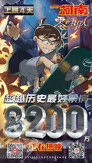 《名侦探柯南:零的执行人》国内系列票房冠军