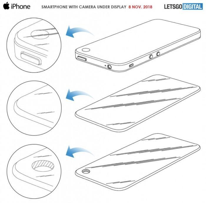刘海屏再见!苹果为iPhone研发屏下摄像头技术