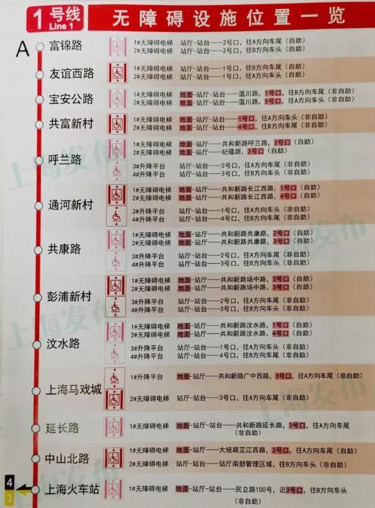沪16条地铁线无障碍设施位置公布 即刻收藏!