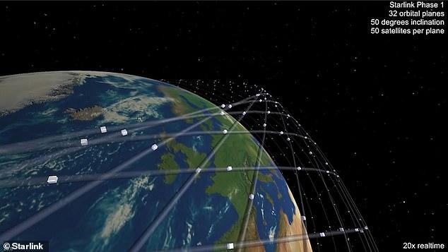 马斯克全球卫星计划获批 最终将为火星移民供网