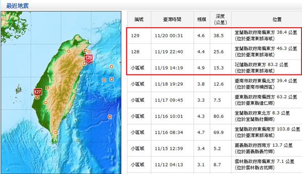 东部海域10小时内连3震 台气象主管部门分析原因
