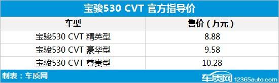 2019款宝骏530正式上市 售8.88