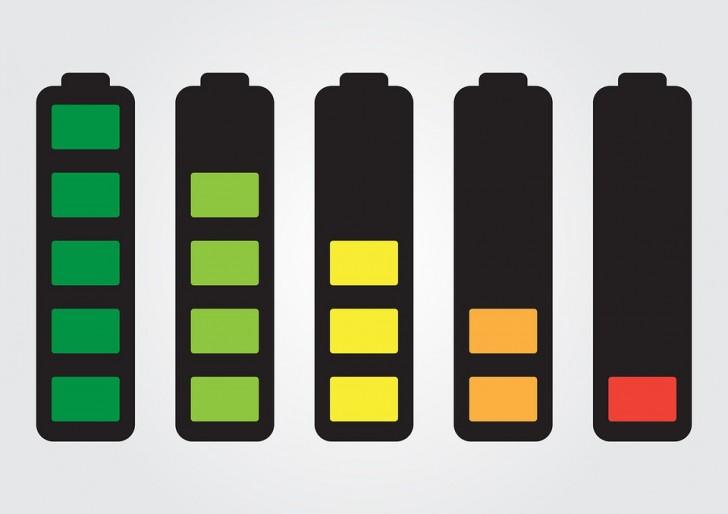 传中国创企量产固态电池 可解决电池寿命问题