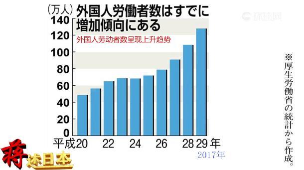 日本外劳新政策究竟是福还是坑?