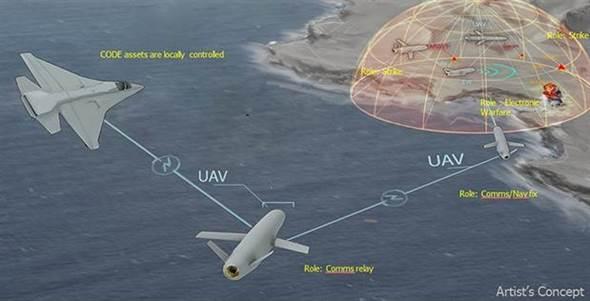 美军测试证实:无人机集群在强电子干扰下仍能发动攻击