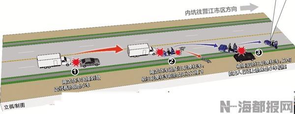 晋江:货车撞飞女环卫工逃逸 路人狂追拍下司机照片
