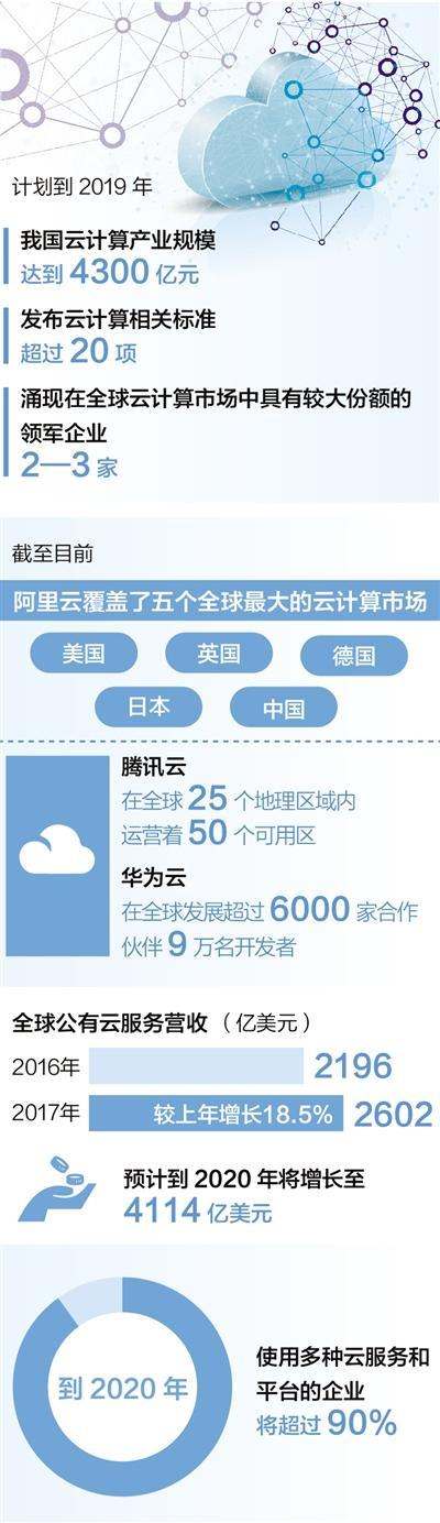 """落子全球,""""平安彩票pa5.com云""""触手可及"""