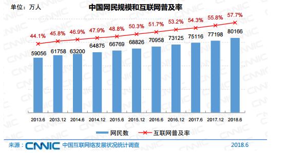 """外媒看中国:中国互联网成长的""""大数据"""""""