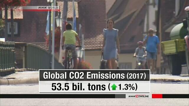联合国报告显示全球温室气体排放量创下新高