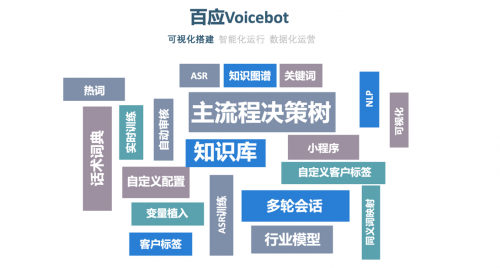 百应Voicebot:开放的全双工智能语音对话机器人