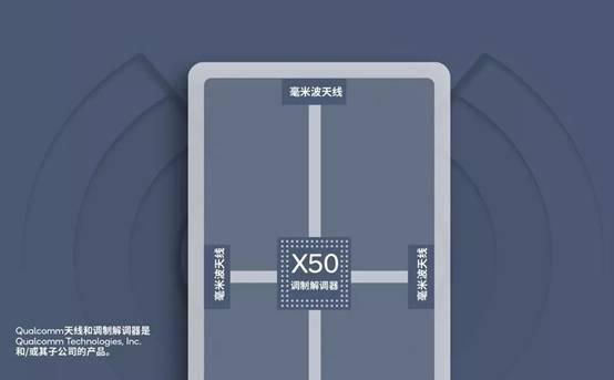 骁龙855抢占5G制高点 开启5G手机时代的序幕
