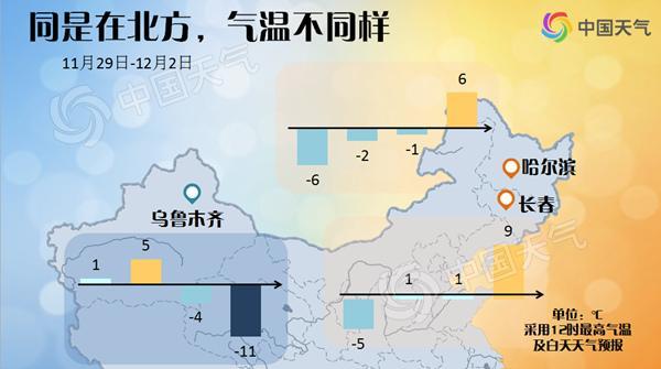 """周末京津冀""""霾伏""""四起 冷空气影响北方"""