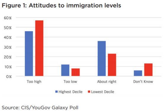 外联出国:澳洲移民政策步步紧缩,当地人怎么看