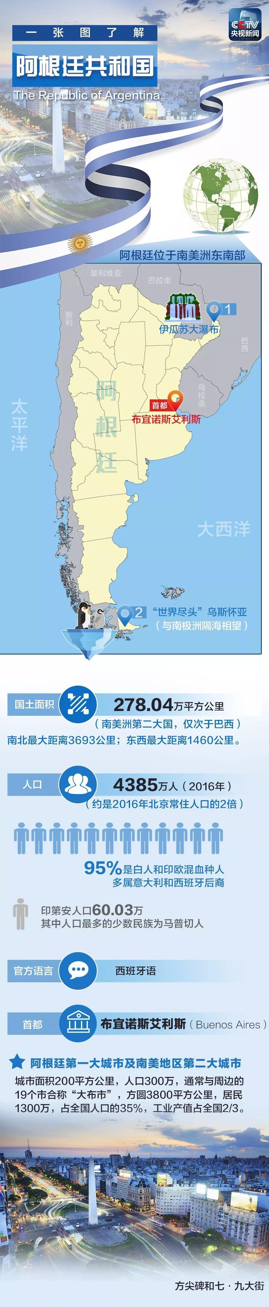 一图走近地球上距离中国最远的地方
