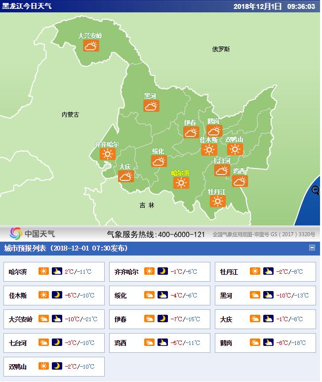 黑龙江今日天气预报