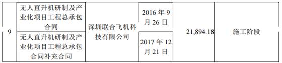 华阳国际大客户实力存疑 盈利增速大幅下滑