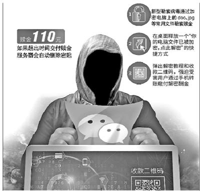 新型勒索病毒感染范围扩大 病毒作者账户已被封禁