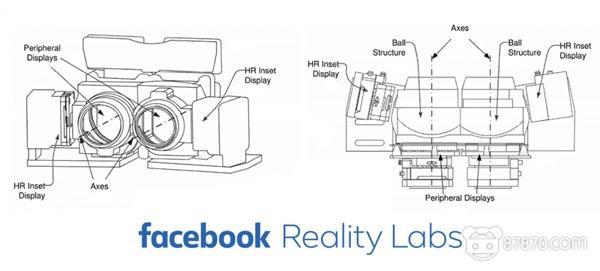 Facebook获得视网膜级分辨率VR头显专利