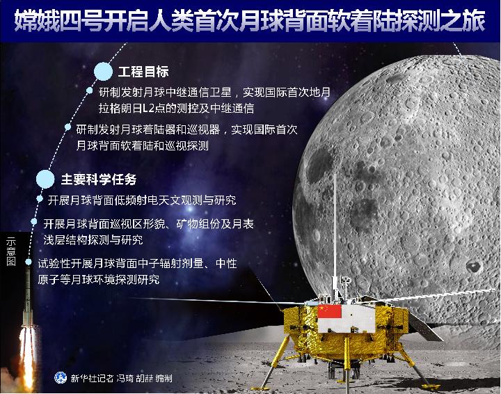 月球背面长啥样?嫦娥带你去瞧瞧