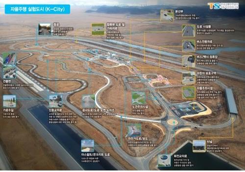 韩国主动驾驶汽车测试基地K-City建成