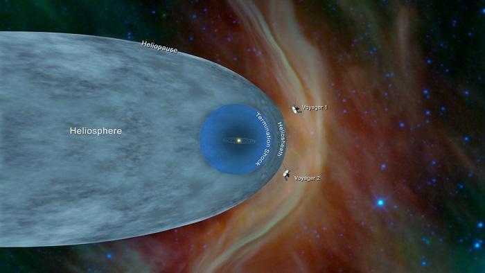 突破日光层:旅行者2号已穿越到星际空间
