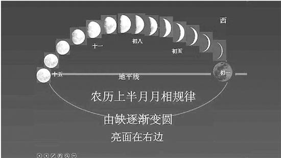"""新月""""立""""着?杭州一天文学教师指出小学科学教材月相图有误"""