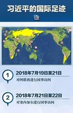 习近平的2018国际足迹