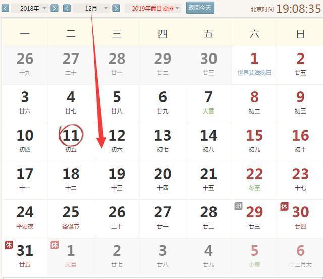 12月12号生肖运势排行榜