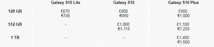 三星S10价格泄露 高配版价格系基础版2倍