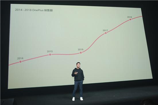 刘作虎:一加五周年 凭产品与口碑赢得世界认可