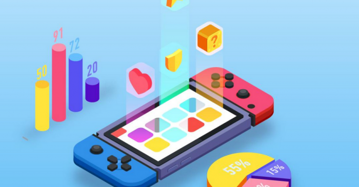 2018年游戏营销现状:iOS安装成本比Android高