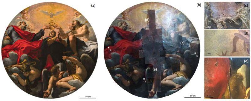 中世纪油画褪色的原因,竟是微生物把颜料当食物?