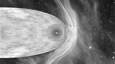 """""""旅行者2号""""飞出日光层 开启探索星际空间之旅"""