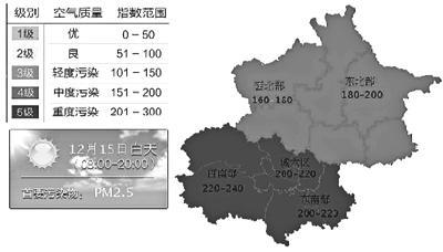 北京今天空气中重度污染