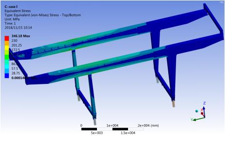润邦卡哥特科多重分析方法 实现港口起重机优化设计