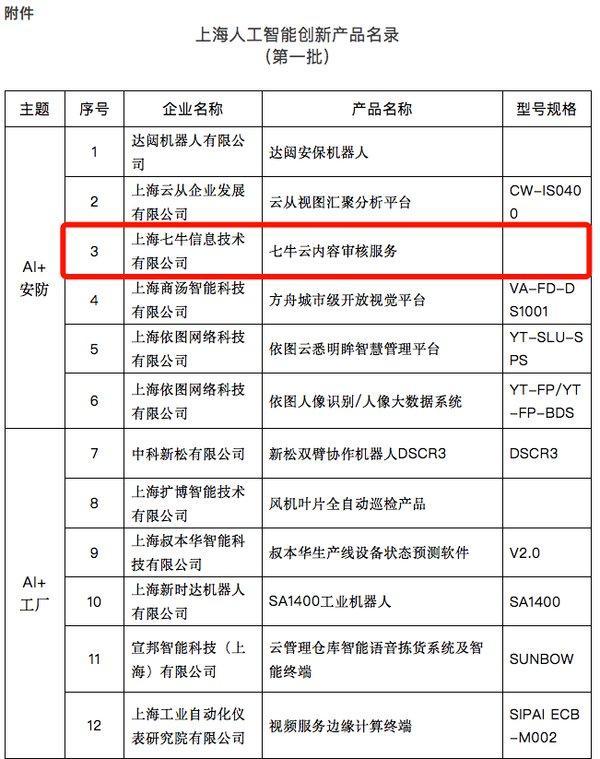 """七牛云入选""""上海市首批人工智能创新产品名录"""""""