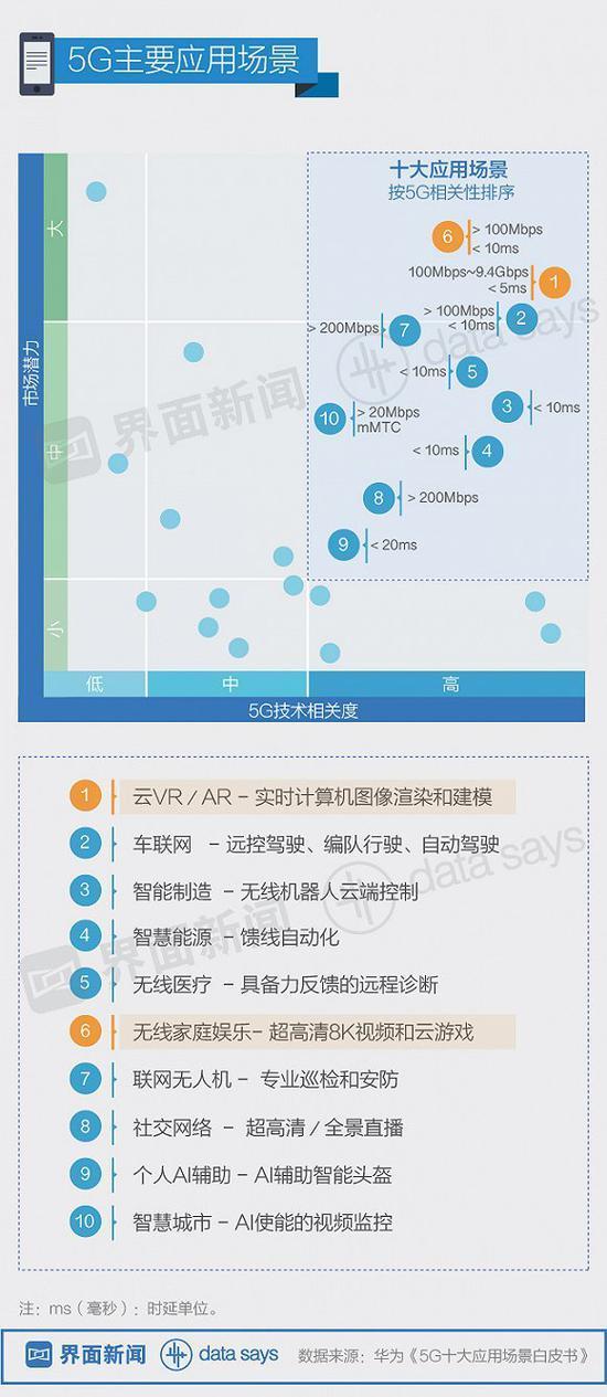 华为gdp_华为还是跑了 别让高房价毁了中国经济未来 转载(3)