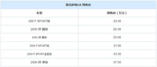 预售26.99-37.30万 雷克萨斯UX开启预售