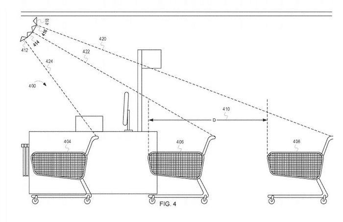 沃尔玛申请店内监听专利 可分析收银员和购物者发出的声音