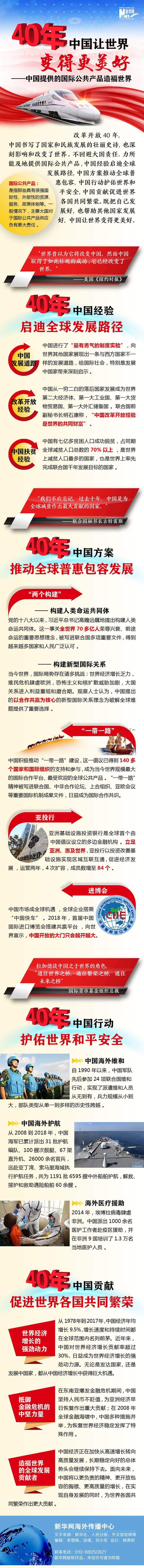 40年,中国让世界变得更美好 ——中国提供的国际公共产品造福世界