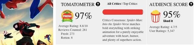 打败《海王》《复联3》的年度最佳漫改电影来了